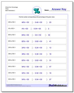 Whole from Percentage Fifties www.dadsworksheets.com/worksheets/percentages.html Worksheet