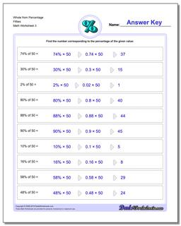 Whole from Percentage Fifties Worksheet