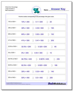 Whole from Percentage Larger Numbers 2 Percentages Worksheet