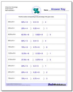 Whole from Percentage Small Fraction Worksheets Percentages