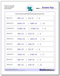 Whole from Percentage Twelves and Sixteens Percentages Worksheet