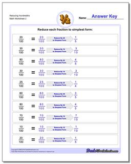 Reducing Hundredths www.dadsworksheets.com/worksheets/reducing-fractions.html Worksheet