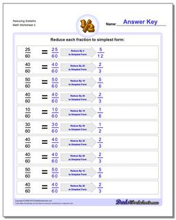 Reducing Sixtieths www.dadsworksheets.com/worksheets/reducing-fractions.html Worksheet