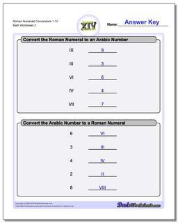 Roman Numerals Conversion Worksheets 1-10 #Roman #Numerals #Worksheet