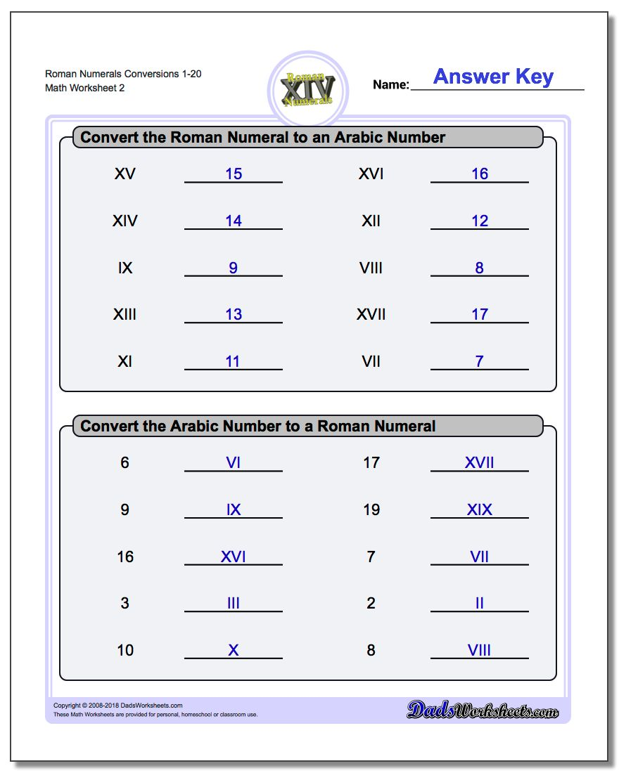 Roman Numerals Conversion Worksheets 1-20 www.dadsworksheets.com/worksheets/roman-numerals.html