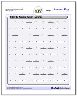 Roman Numerals Patterns 1-20 www.dadsworksheets.com/worksheets/roman-numerals.html Worksheet
