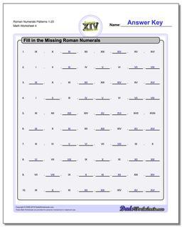 Roman Numerals Patterns 1-20 Worksheet