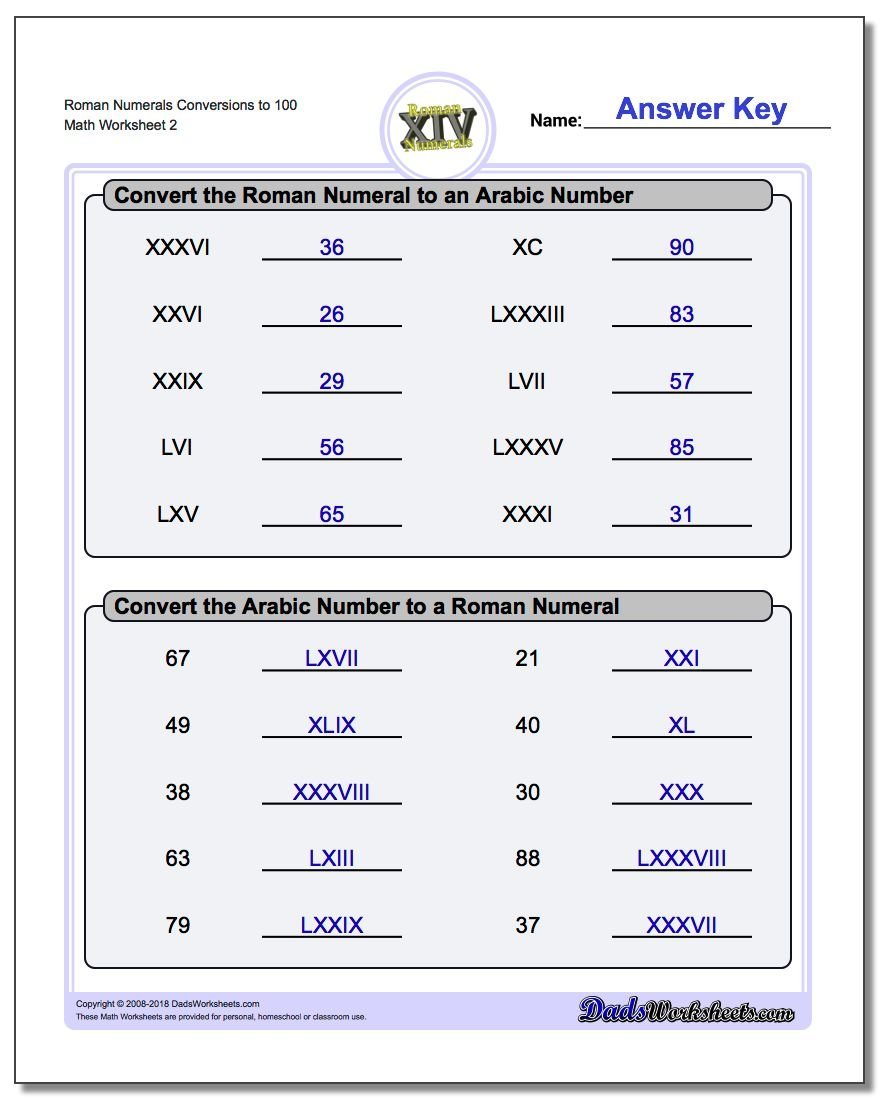 Roman Numerals Conversion Worksheets to 100 www.dadsworksheets.com/worksheets/roman-numerals.html