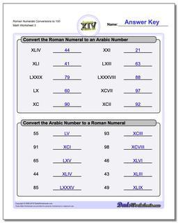 Roman Numerals Conversion Worksheets to 100 #Roman #Numerals #Worksheet