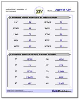 Roman Numerals Conversion Worksheets to 100 #Roman #Numerals #Worksheet