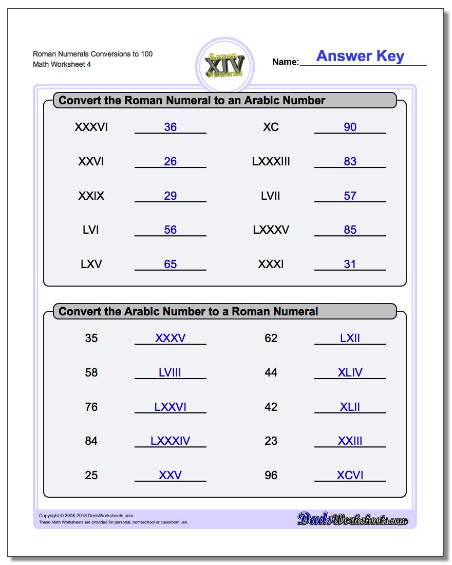 Roman Numerals Conversion Worksheets to 100