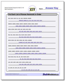 Roman Numerals Sequence Order to 100 Worksheet