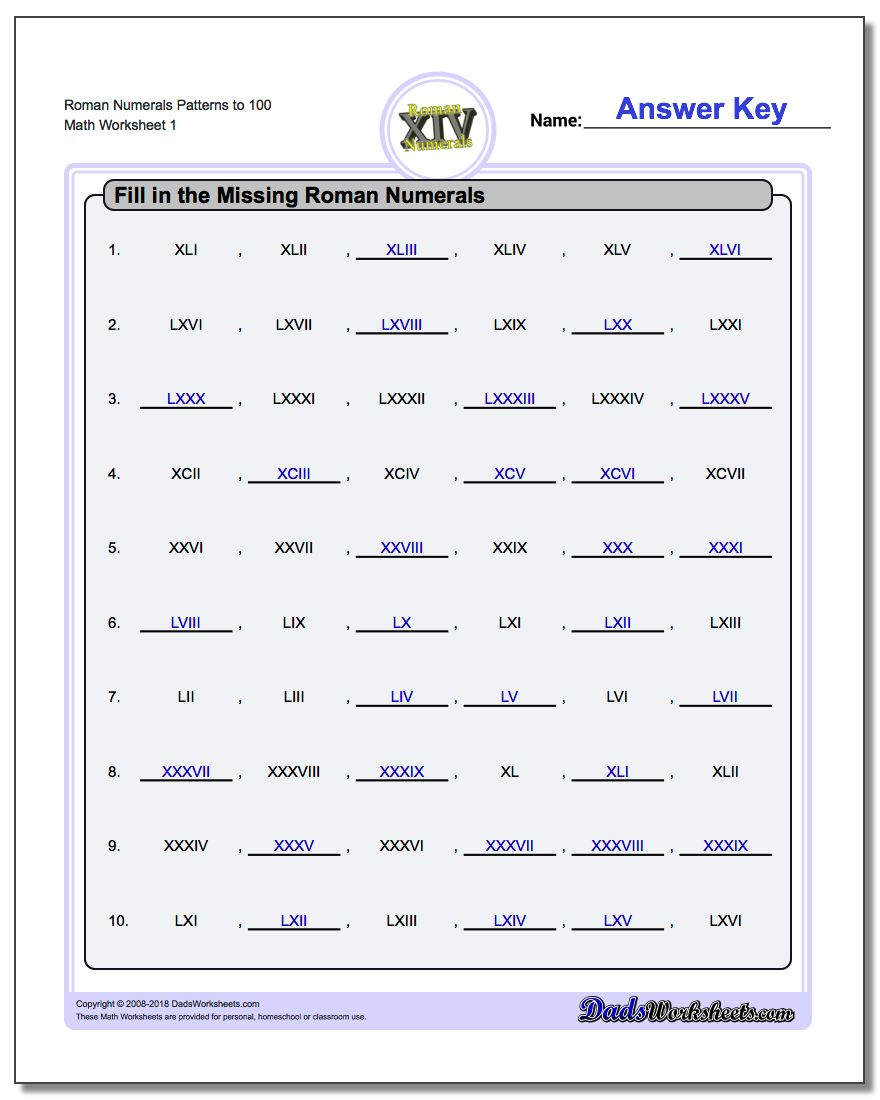 Roman Numerals Patterns to 100 Worksheets