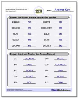 Roman Numerals Conversion Worksheets to 1000