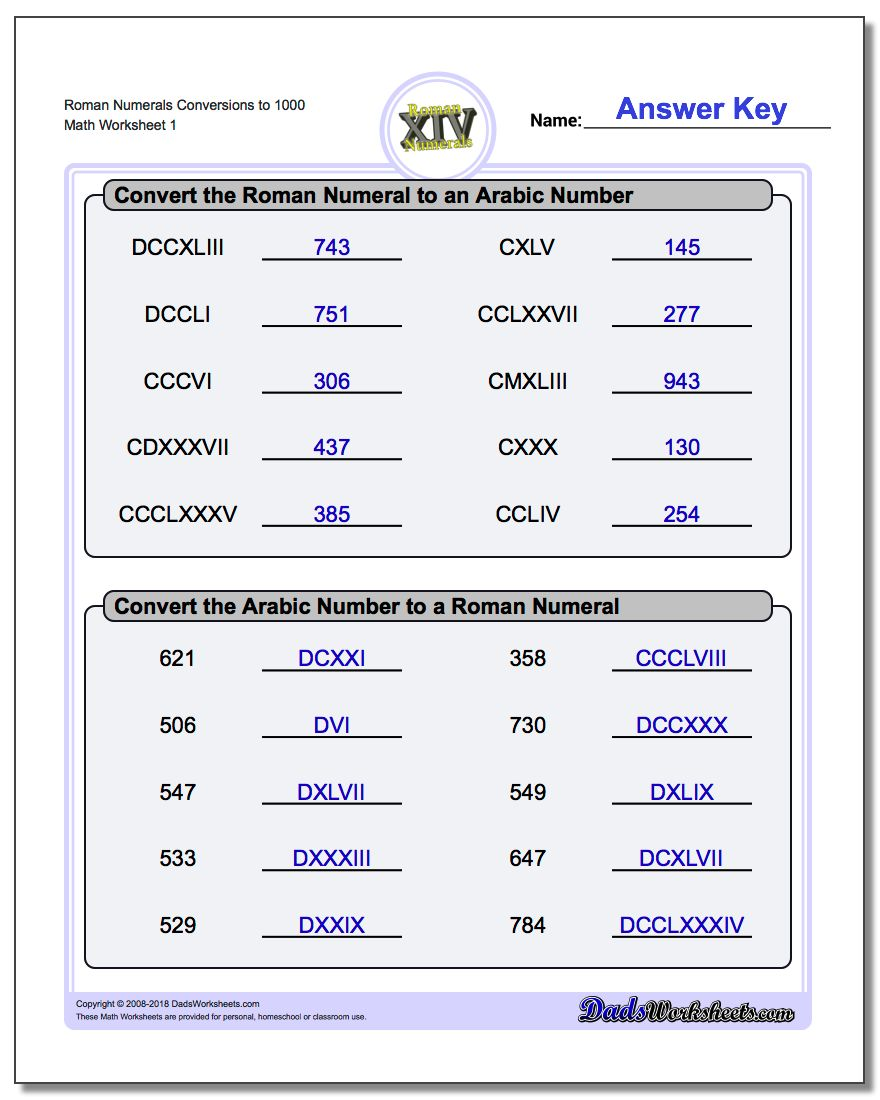 Roman Numeral Worksheets – Roman Numeral Worksheet