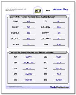 Roman Numerals Conversion Worksheets to 1000 #Roman #Numerals #Worksheet