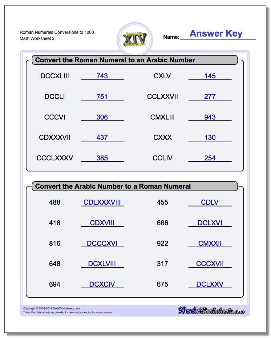 Roman Numerals Conversion Worksheets to 1000 www.dadsworksheets.com/worksheets/roman-numerals.html