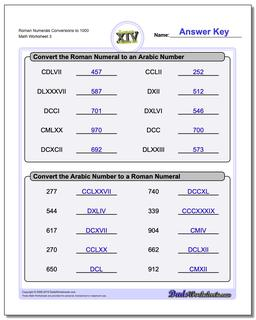 Roman Numerals Conversion Worksheets to 1000 #Roman #Numerals #Worksheet