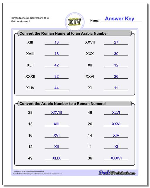 Roman Numerals Conversion Worksheets to 50