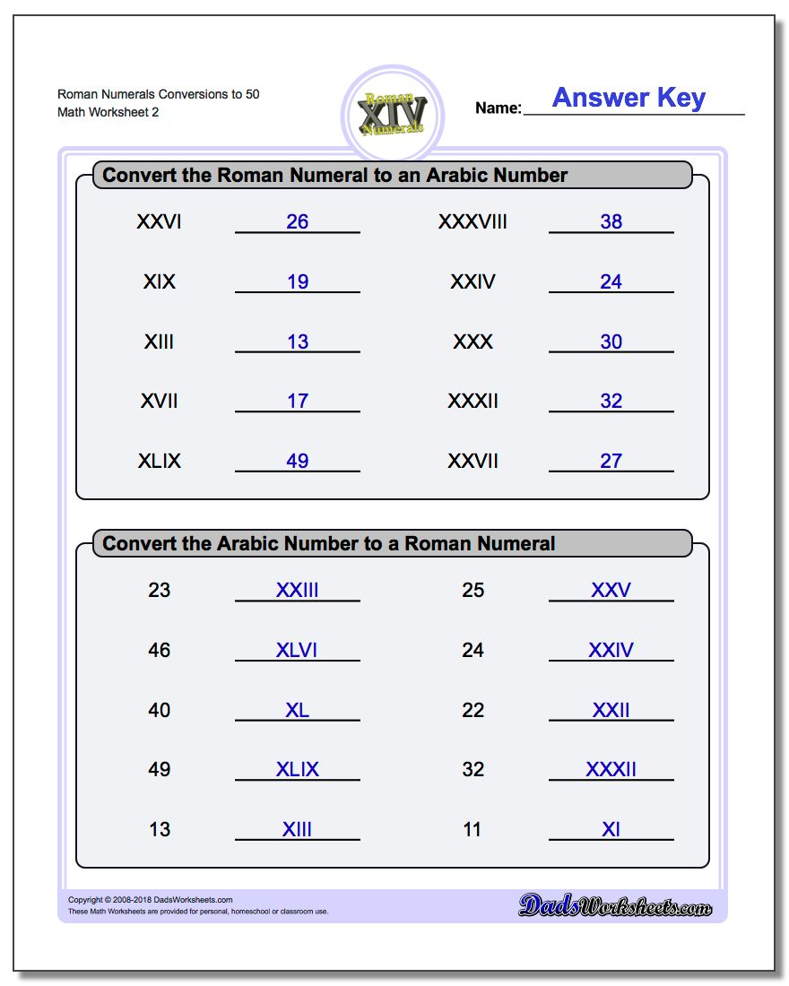 Roman Numerals Conversion Worksheets to 50 www.dadsworksheets.com/worksheets/roman-numerals.html