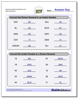 Roman Numerals Conversion Worksheets to 50 #Roman #Numerals #Worksheet