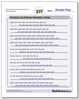 Roman Numerals Sequence Order to 50 /worksheets/roman-numerals.html Worksheet