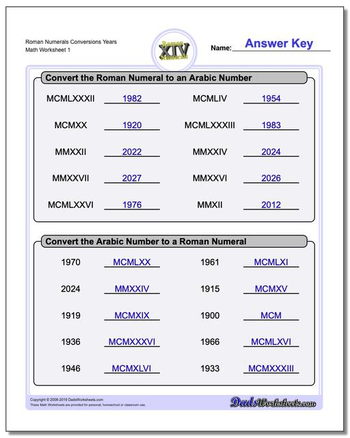 Roman Numerals Conversion Worksheets Years