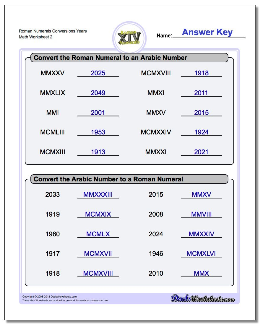 Roman Numerals Conversion Worksheets Years www.dadsworksheets.com/worksheets/roman-numerals.html
