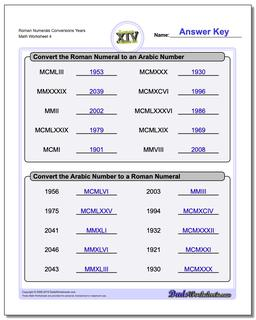 Roman Numerals Conversion Worksheets Years #Roman #Numerals #Worksheet