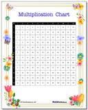 Spring Math Printables Worksheet