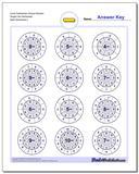 Circle Subtraction Simple Random Single Fact Worksheet