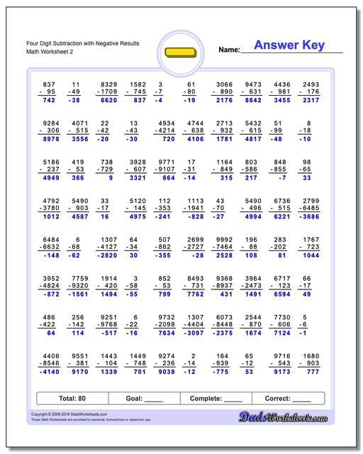 Four Digit Subtraction Worksheet with Negative Results www.dadsworksheets.com/worksheets/subtraction.html