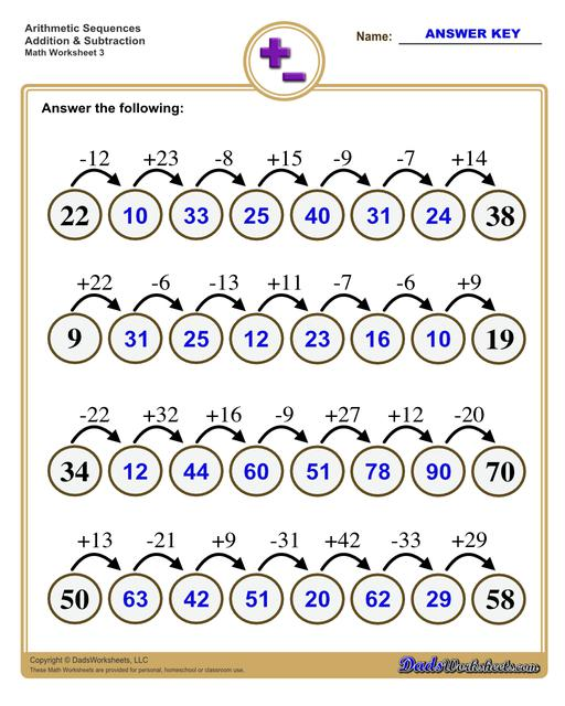 Addition and Subtraction Sequence Worksheets