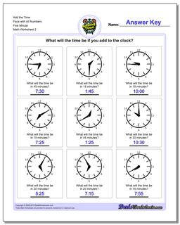 Add the Time Face with All Numbers Five Minute www.dadsworksheets.com/worksheets/telling-analog-time.html Worksheet