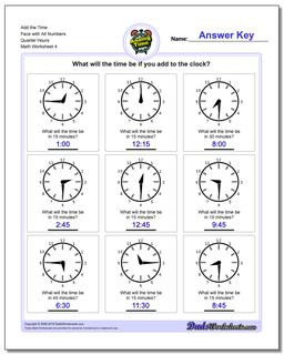 Add the Time Face with All Numbers Quarter Hours Worksheet