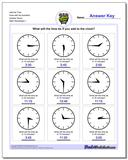 Add the Time Face with No Numbers Quarter Hours www.dadsworksheets.com/worksheets/telling-analog-time.html Worksheet