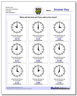 Telling Analog Time Add the Face with All Numbers Full Hours Worksheet