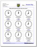 Add the Time Face with No Numbers Full Hours Worksheet