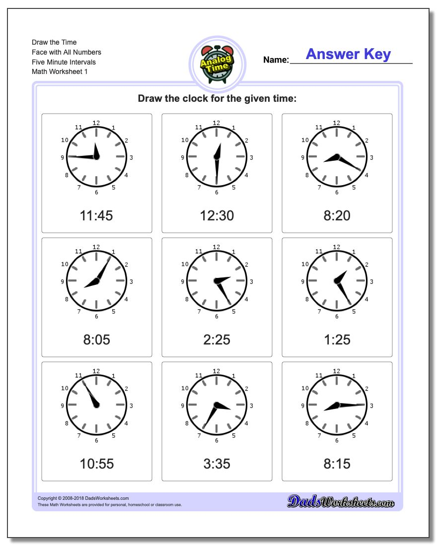 Five Minute Intervals