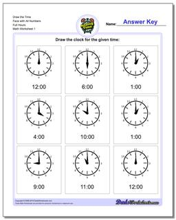 Telling Analog Time Draw the Face with All Numbers Full Hours Worksheet