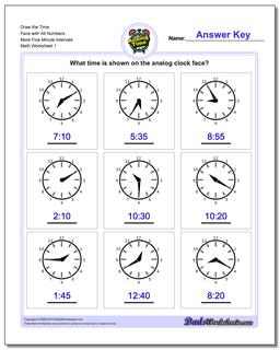 Telling Analog Time Draw the Face with All Numbers More Five Minute Intervals Worksheet