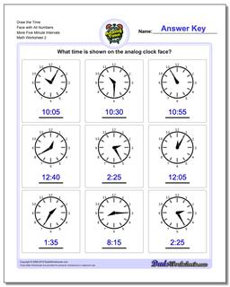 Draw the Time Face with All Numbers More Five Minute Intervals www.dadsworksheets.com/worksheets/telling-analog-time.html Worksheet