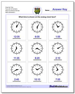 Draw the Time Face with All Numbers More Five Minute Intervals Worksheet