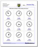 Write the Time Face with Four Numbers Five Minute Intervals www.dadsworksheets.com/worksheets/telling-analog-time.html Worksheet