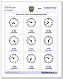 Write the Time Face with Four Numbers Five Minute Intervals Worksheet