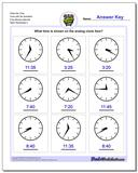 Write the Time Face with No Numbers Five Minute Intervals www.dadsworksheets.com/worksheets/telling-analog-time.html Worksheet
