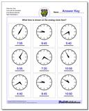 Write the Time Face with No Numbers Five Minute Intervals Worksheet