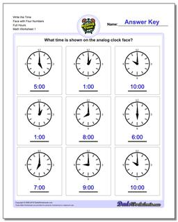 Telling Analog Time Write the Face with Four Numbers Full Hours Worksheet