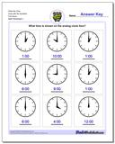 Write the Time Face with No Numbers Full Hours www.dadsworksheets.com/worksheets/telling-analog-time.html Worksheet
