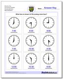Write the Time Face with No Numbers Full and Half Hours www.dadsworksheets.com/worksheets/telling-analog-time.html Worksheet